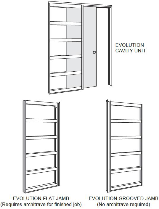 Evolution Cavity Units